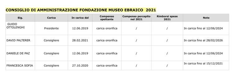 CDA 2021.jpg