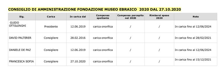 CDA dal  27.10.2020.jpg