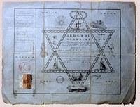 Diploma di appartenenza alla Carboneria riformata. Incisione, 1832